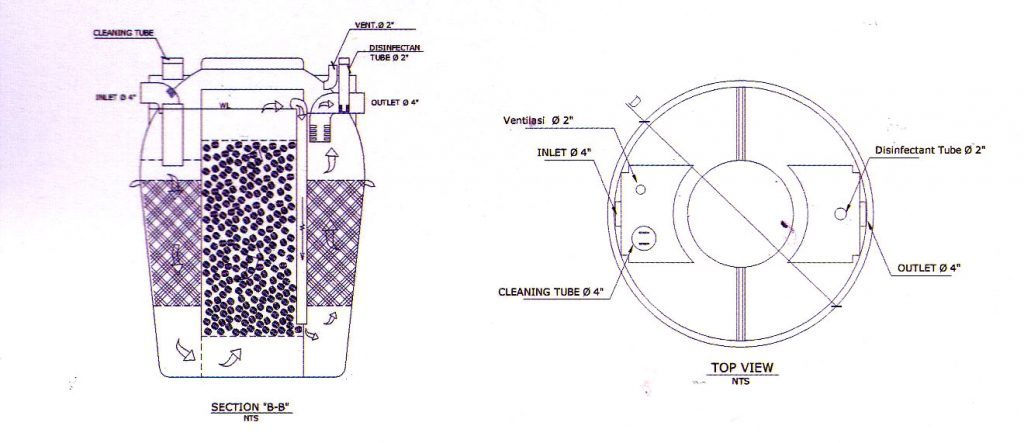 layout septic Tank indonesia tipe BT